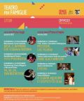 Teatro per famiglie a Chivasso